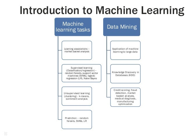 big data machine learning tutorial