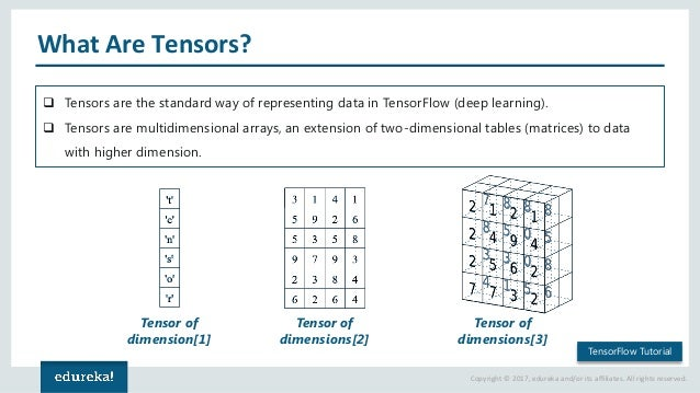 deep learning tutorial tensorflow